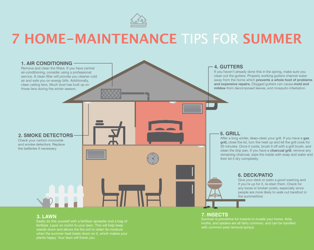 7 home maintenance tips | inspecting hvac gutters